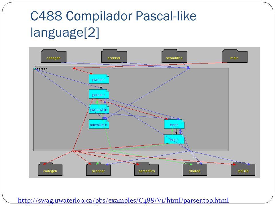 C488 Compilador Pascal-like language[2]